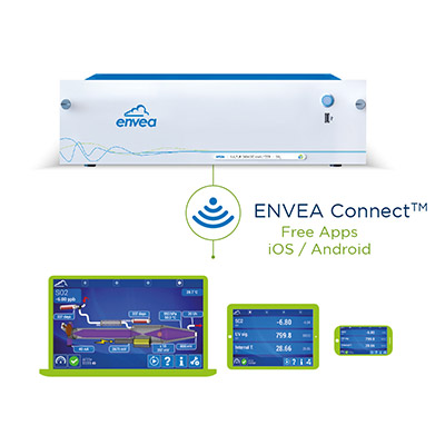 ENVEA connect