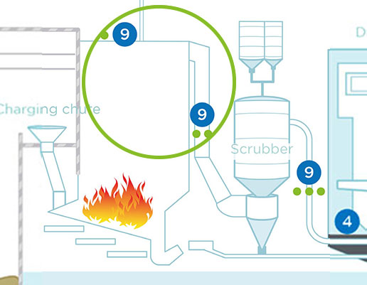 Combustion flue gas monitoring