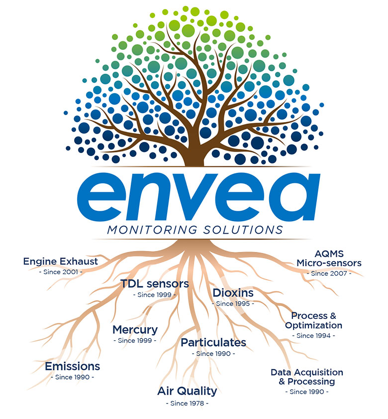 envea-about-our-expertise-1-1